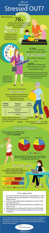 STRESS-Infographic---APRIL-2013 (4)